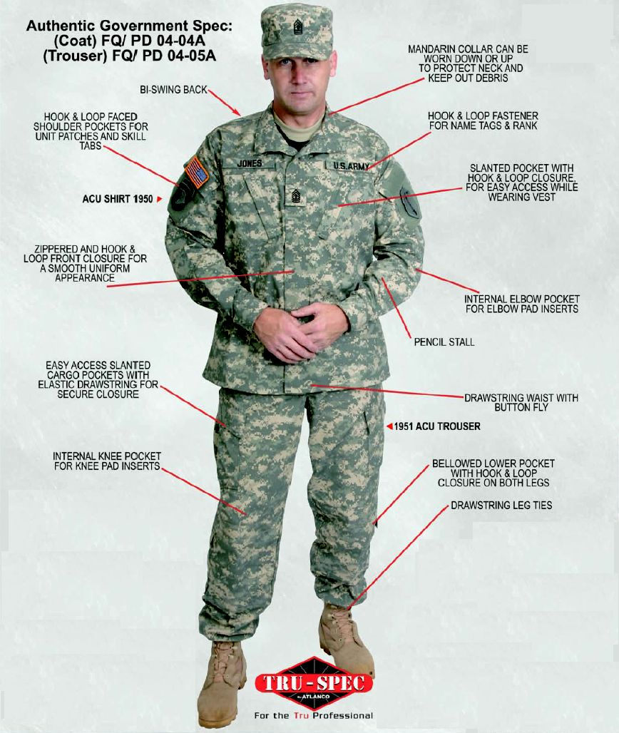 Army combat uniform regulation